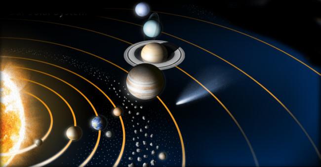 Los-Signos-y-Los-Planetas
